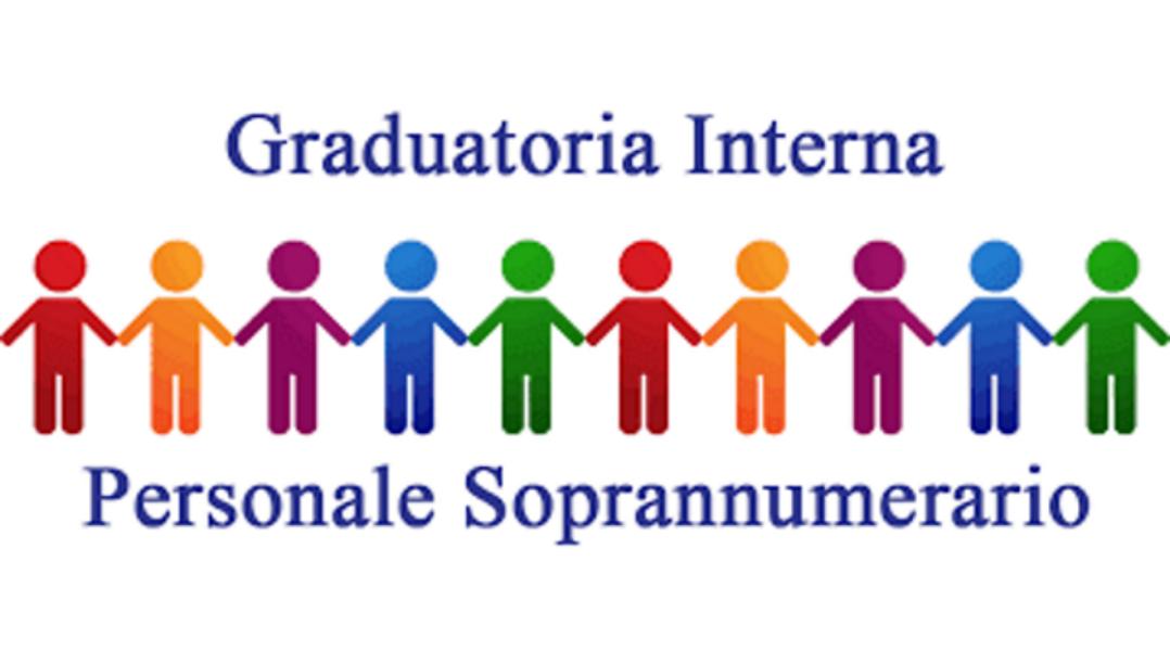 Pubblicazione graduatorie provvisorie soprannumerari docenti e ATA a.s. 2021-2022