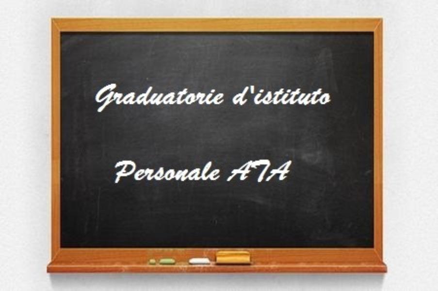 Pubblicazione graduatorie di istituto II fascia