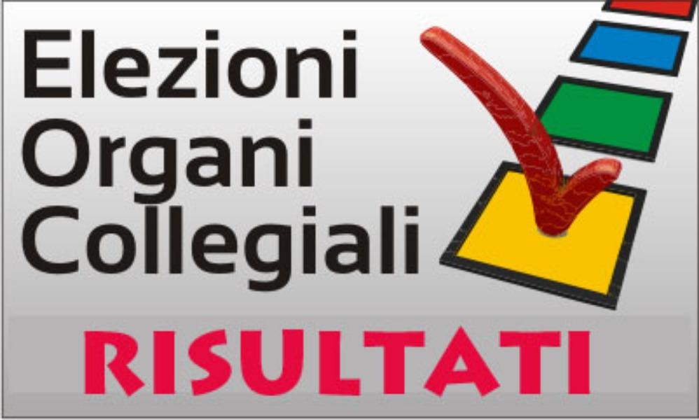 PROCLAMAZIONE ELETTI CONSIGLI DI INTERSEZIONE- INTERCLASSE - CLASSE